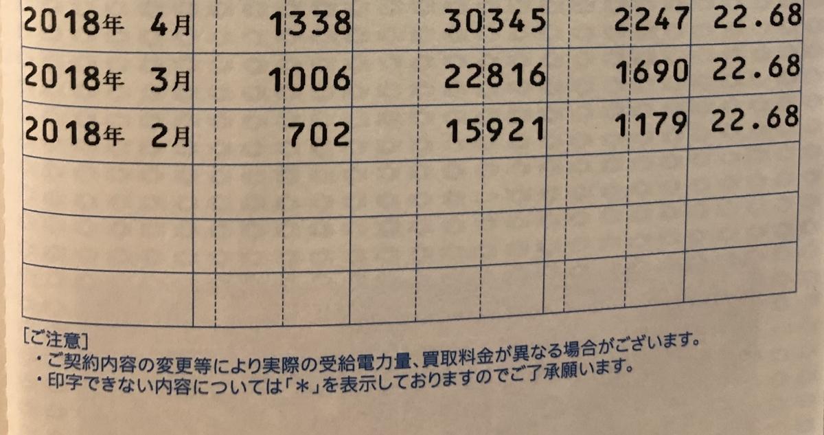 f:id:sukusukusodate:20190816000913j:plain